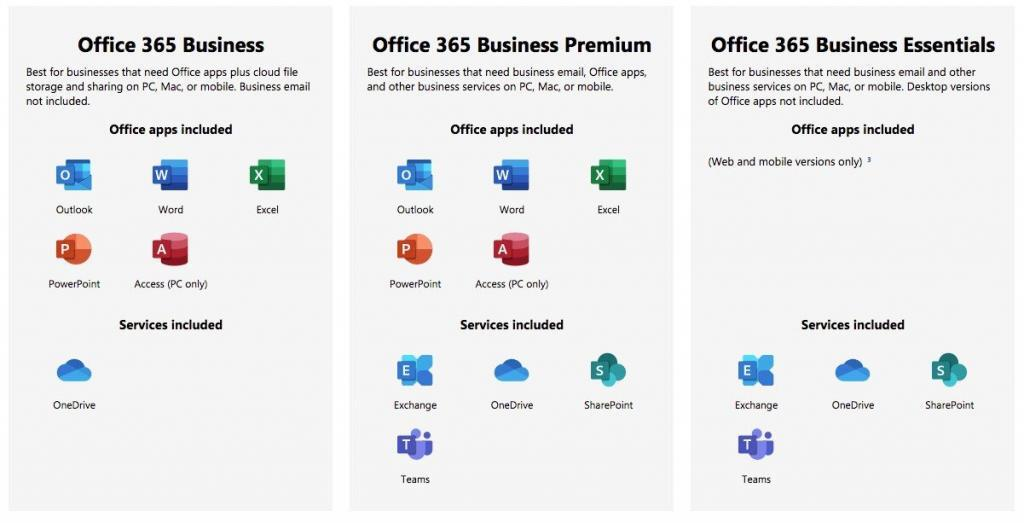 office365-plans